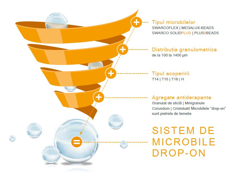 Drop On Graphic