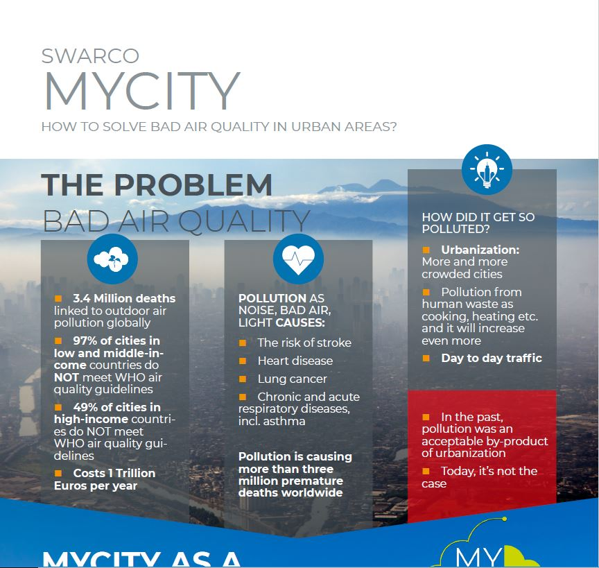 MyCity Solution: How to solve bad air quality in urban areas?
