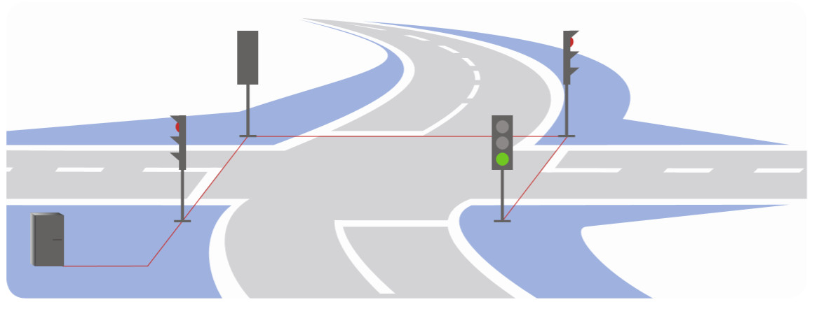 X-line technology undvik trafikstockning | SWARCO
